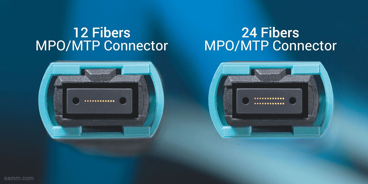 12 fibers and 24 fibers MPO/MTP connecotrs