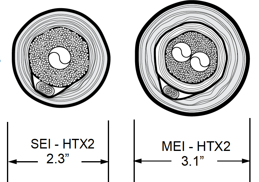Instrument Tubing Bundle Tubetrace Sei Mei Htx2 Thermon