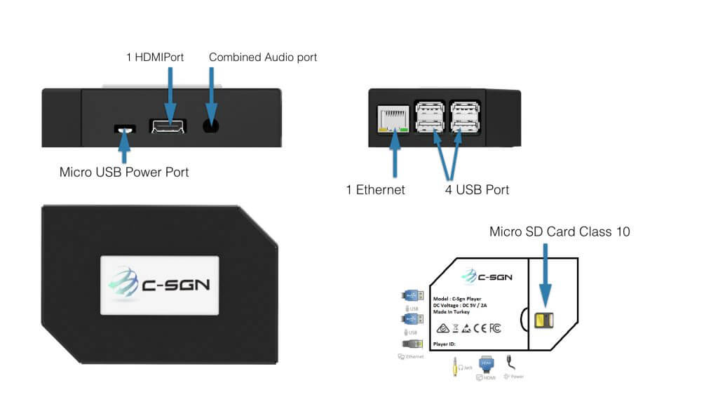 C-SGN-Digital-Signage-kit-raspberry-pi-3-outlets