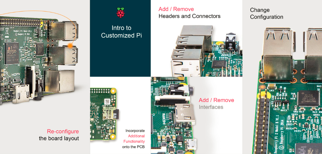 Customizable Raspberry Pi Production Begins