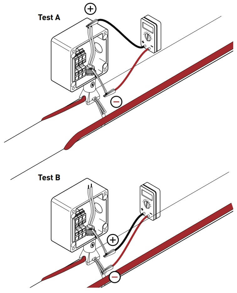 Test and Inspection of Self-Regulat?ng and Power-Limiting Heating System Cables