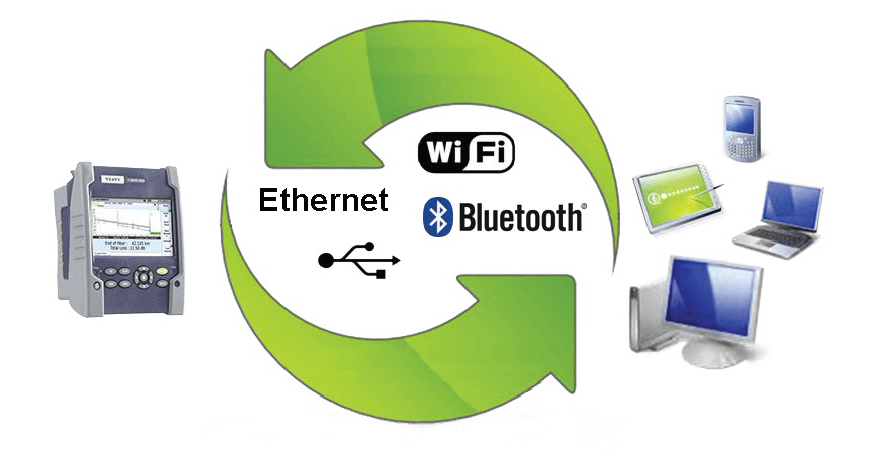 Wifi, Bluetooth ve Ethernet ile Artan Verimlilik VIAVI MTS-2000