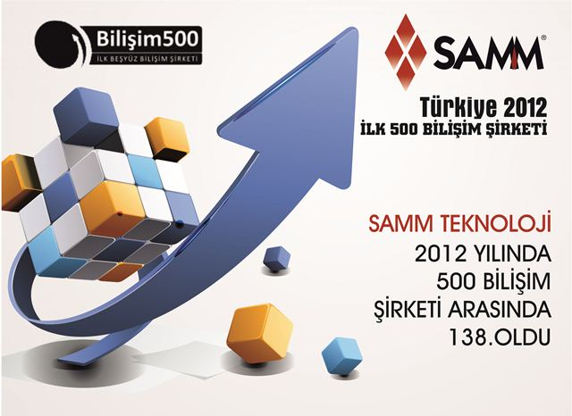 2012 Top 500 IT Companies in Turkey announced