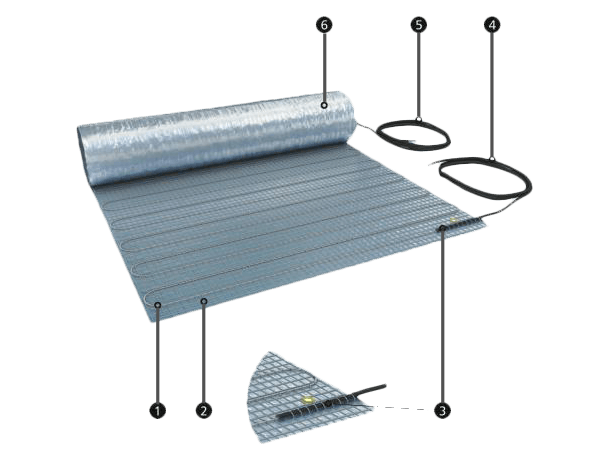 Components of ELEKTRA WoodTec Heating Mat