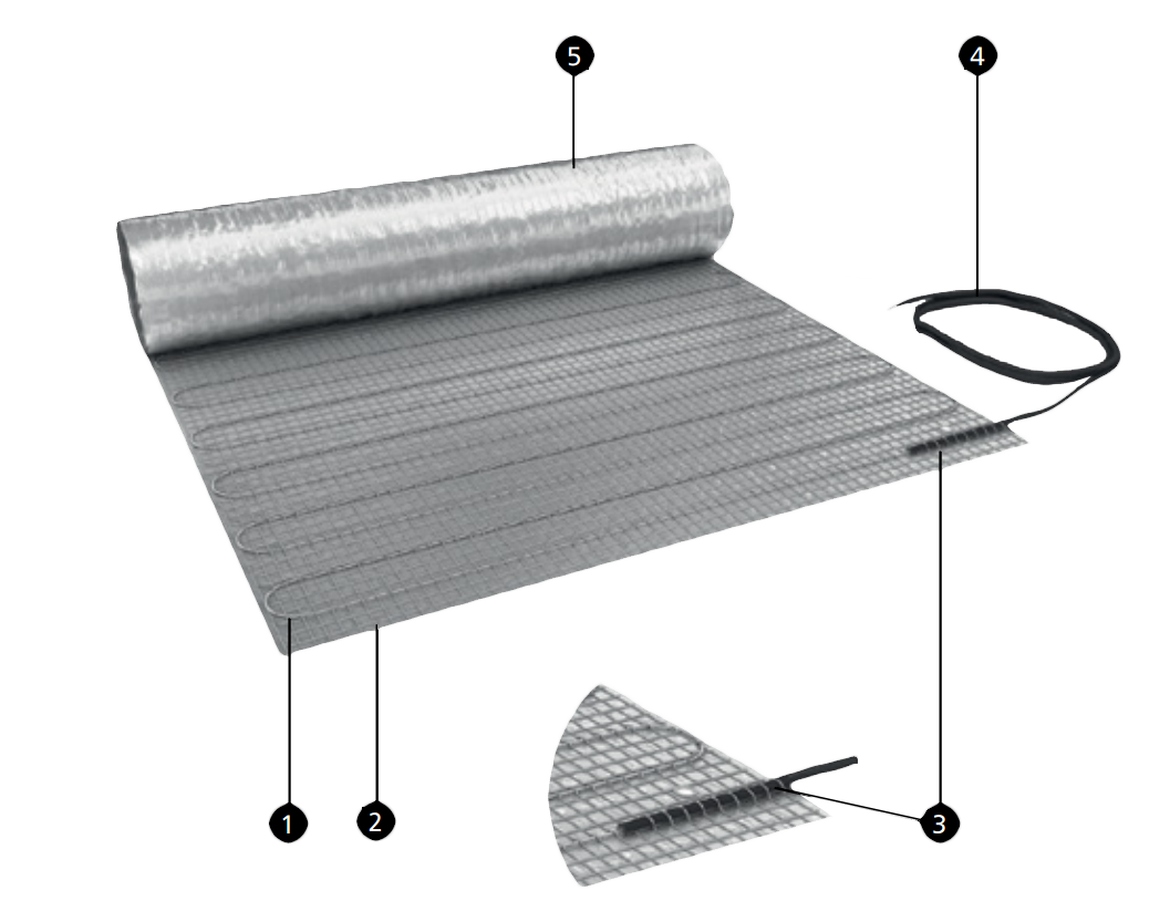Components of ELEKTRA WoodTec2 Heating Mat