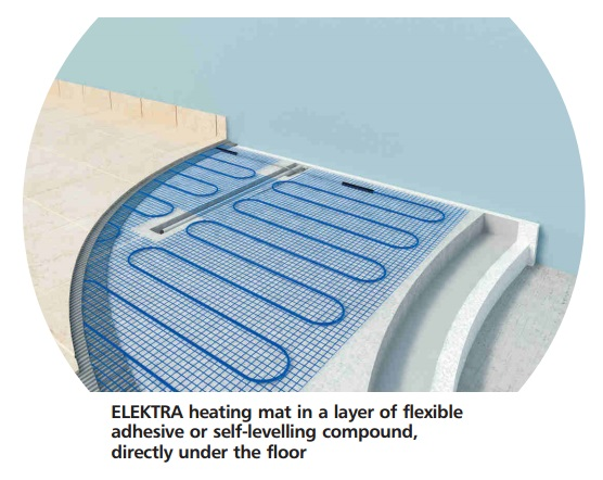 Electrical Underfloor Heating - Turkey  - ELEKTRA Mat in a layer of flexible or self adhesive compound OTD2 1999