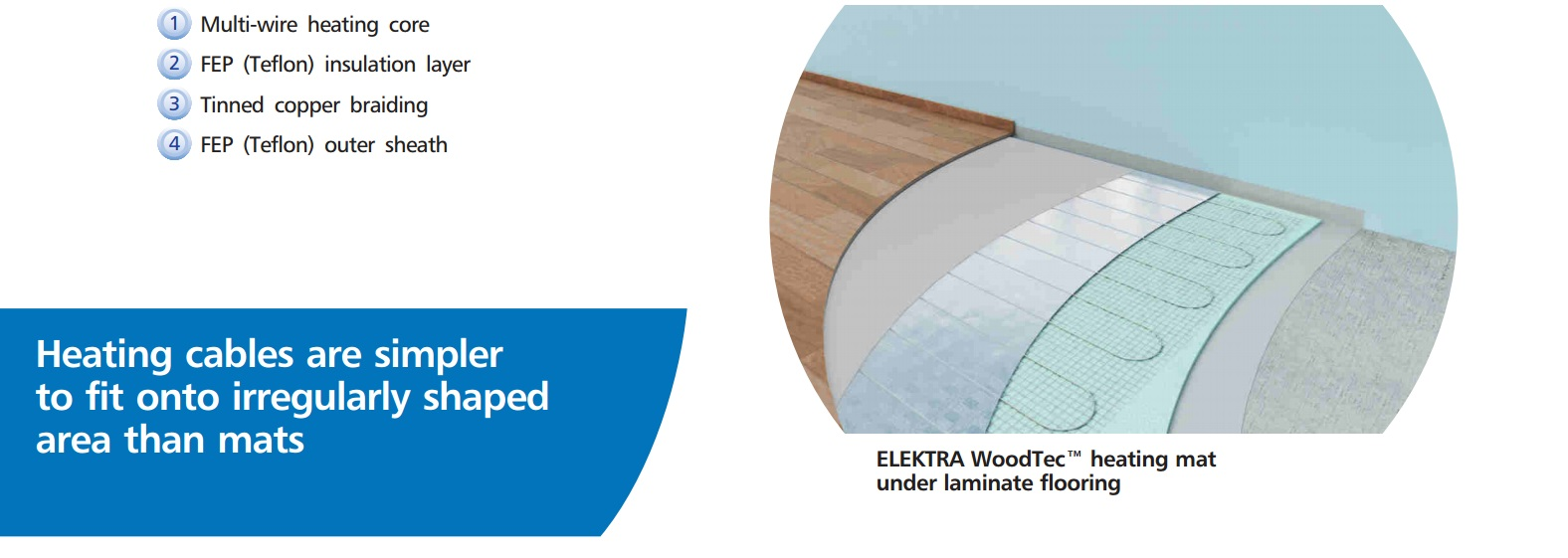 Electrical Underfloor Heating - Turkey  - ELEKTRA  WoodTec OTD2 1999