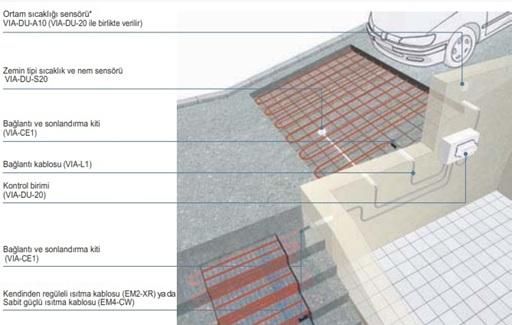 rampa kar-buz eritme sistem bilesenleri diagram