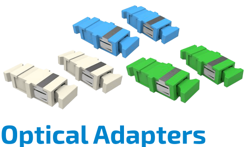 Central Office Optical Adapters