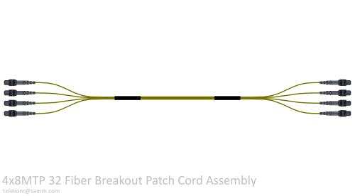 4x8MTP 32 Fiber Breakout Patch Cord Assembly