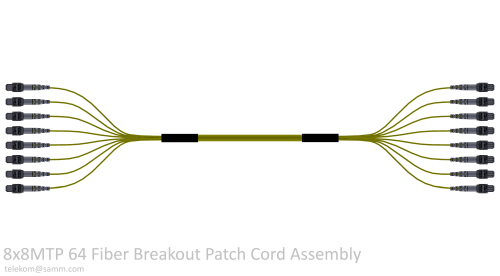 8x8MTP 64  Fiber Breakout Patch Cord Assembly