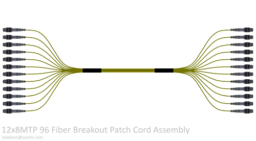 12x8MTP 96  Fiber Breakout Patch Cord Assembly