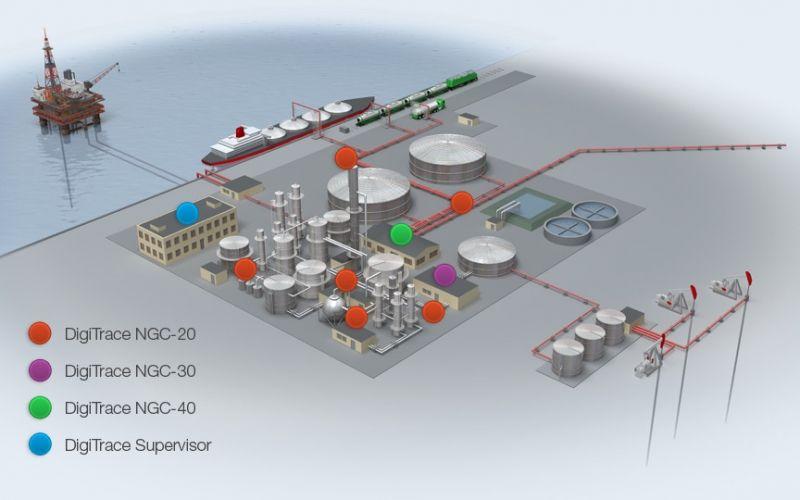 Electric Heat Tracing Control Unit Ngc 20 C E Ngc 20 Cl E