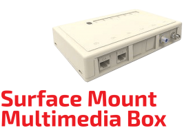Multimedia Surface Mount Box