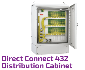 Fiber Dağıtım Kabinet - Direct Connect 432
