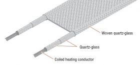 IT-H Quartz-glass insulated heating tape