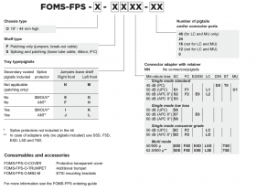 FOMS-FPS - Front patching/splicing shelf