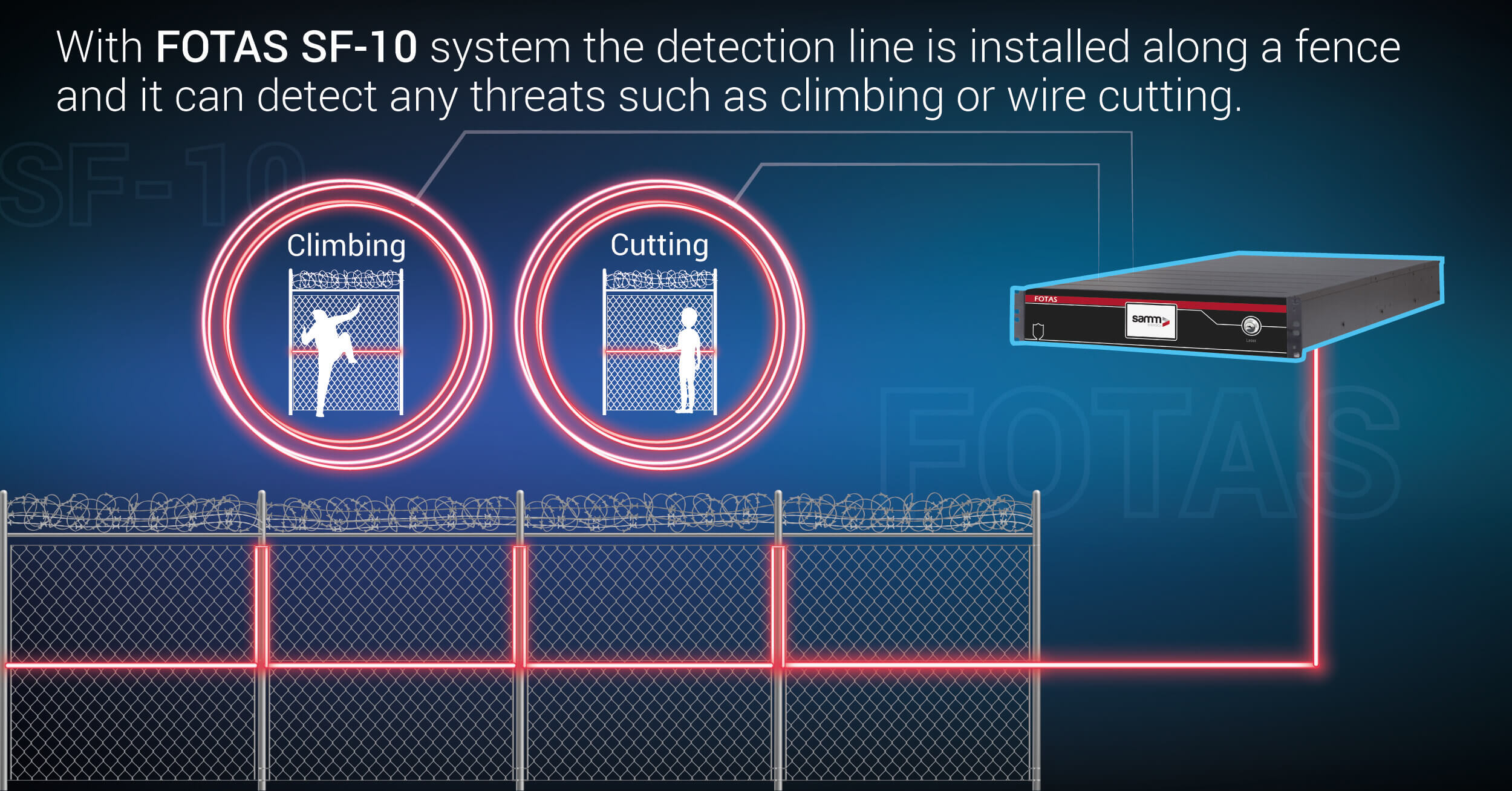 Fiber optic detection system SF-10 | Samm Teknoloji