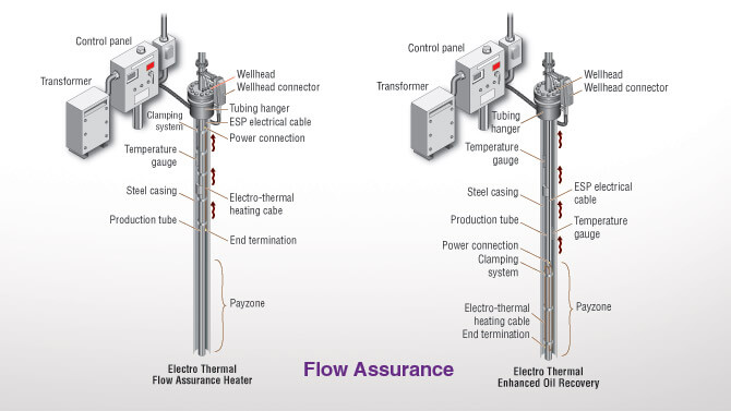 Flow-urace Water Well Schematic on water well installation, water wells how they work, water well cable, water well wire, water well level meter, water well repair, water well report, water well components, water well drawing, water well model, water well connection, water well service, water well troubleshooting, water well display, water well box, water well motor, water well piping, water well system, water well block, water well brochure,