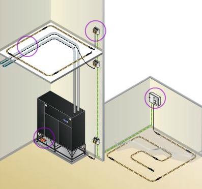 Water Leak Detection SAMM
