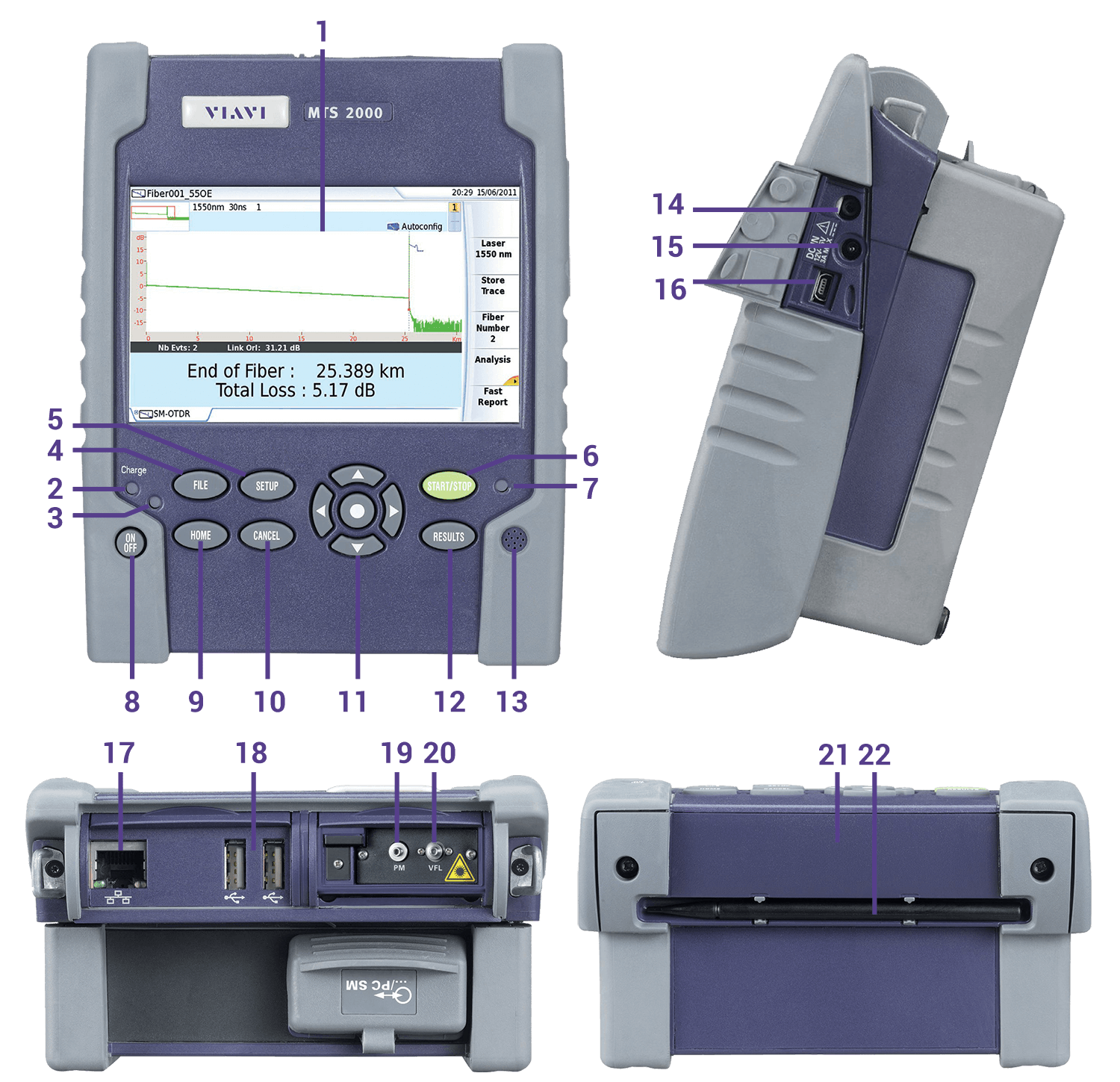 Details of VIAVI MTS-2000 Handheld Fiber Optic Modular OTDR Test Device
