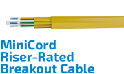 MiniCord Optic Breakout Cable