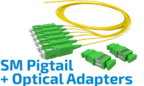 Pigtail and Optical Adapter Kit