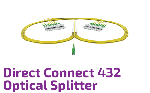 Direct Connect 432 Splitter
