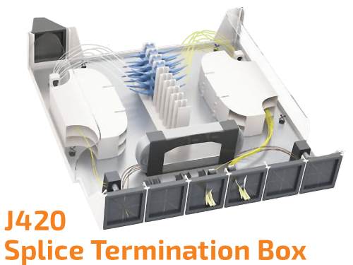 Fiber Optic Termination Box J420