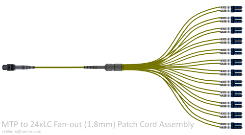MTP to 24xLC Fan-out (1.8mm) Patch Cord Assembly