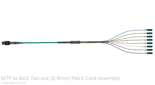 MTP to 8xLC Fan-out (0.9mm) Patch Cord Assembly