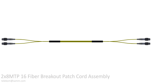 2x8MTP 16 Fiber Breakout Patch Cord Assembly