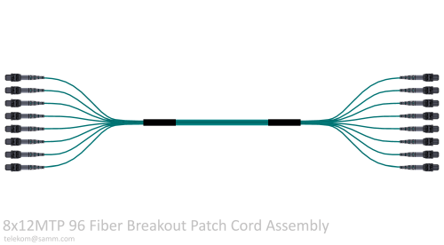 8x12MTP 96 Fiber Breakout Patch Cord Assembly