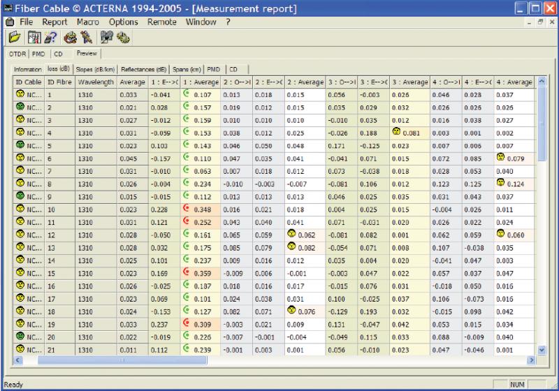 OFS-200 Fiber Optic analysis & report generation software - JDSU