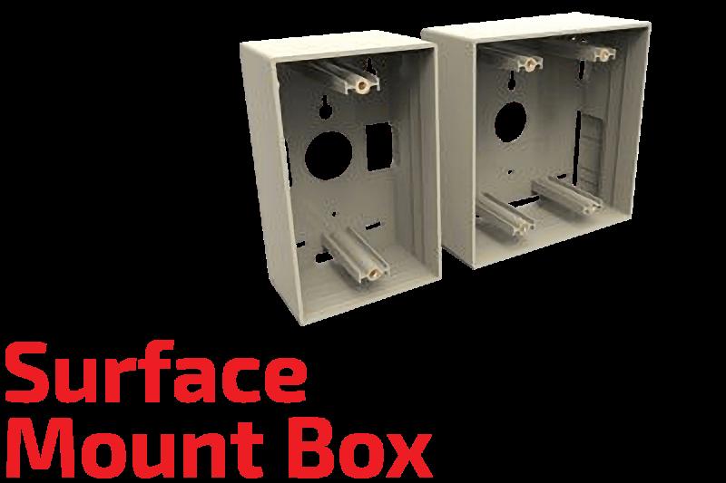 Surface Mount Box Furukawa Fisacesso Data Center Solutions