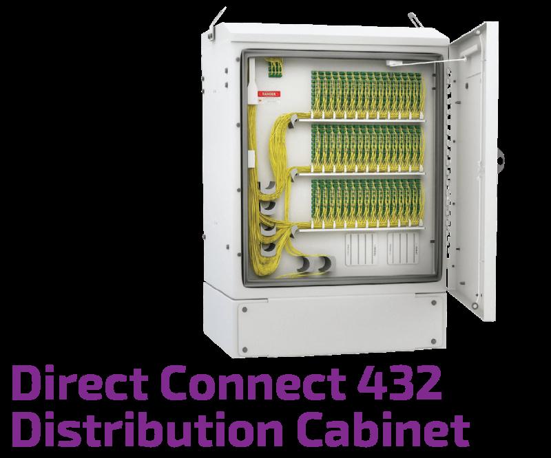 fiber distribution cabinet direct connect 432 furukawa broadband. Black Bedroom Furniture Sets. Home Design Ideas