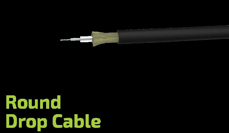 abcs of fiber optic communication