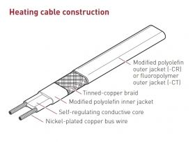 BTV Series Self Regulating Heating Cable