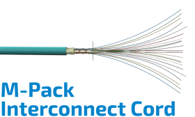 M-Pack Fiber Optic Cable